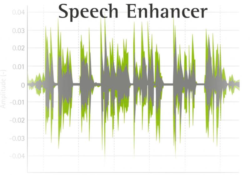 Phonak enfatizado del habla